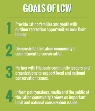 Latino Conservation Week